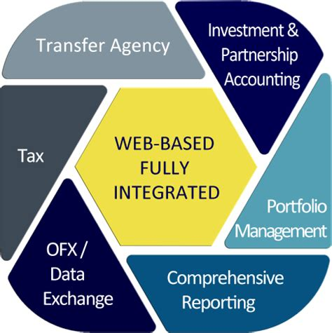 Free hedge fund business plan template friedricerecipe Choice Image